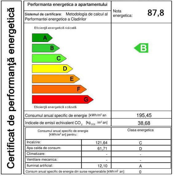 certificat-tip-termic